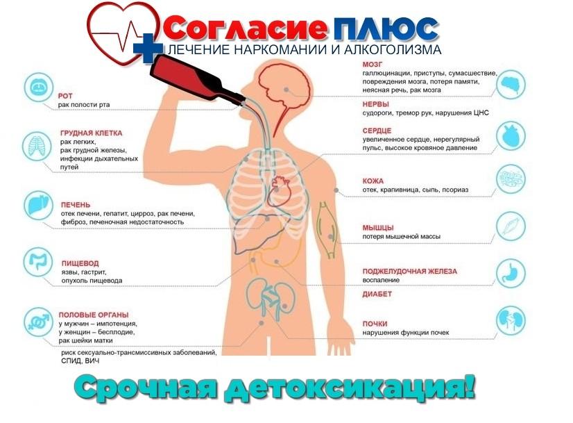 Детоксикация-организма-в-Краснодаре